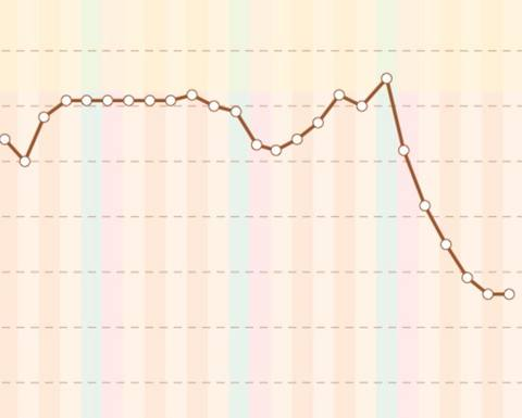 img_23体重グラフ.jpg